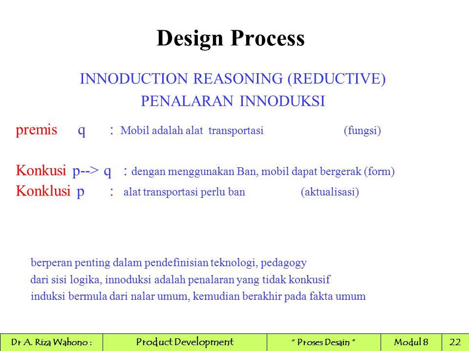 Design Process INNODUCTION REASONING (REDUCTIVE) PENALARAN INNODUKSI premis q : Mobil adalah alat transportasi(fungsi) Konkusi p--> q : dengan menggun