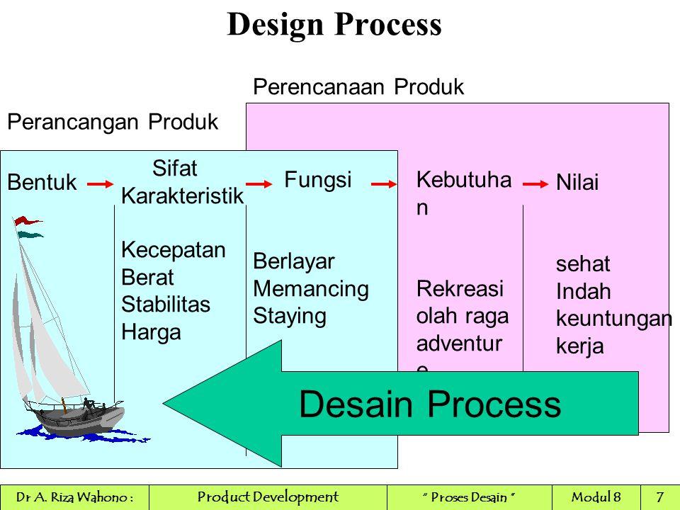 Design Process 1 (jalan basah) 1 ( hujan ---> jalan basah ) 0 (jalan tidak basah) 0 ( hujan -----> jalan tidak basah ) p q 1 (hujan) 1 (hujan) p -> q 1 (jalan basah) 1 ( tidak hujan ----> jalan basah) 1 ( tidak hujan ----> jalan tidak basah) 0 (tidak hujan) 0 (tidak hujan) 0 (jalan tidak basah) Product Development Dr A.