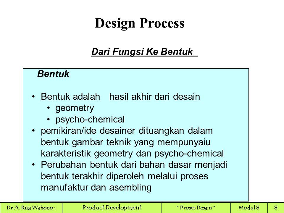 Design Process Dari Fungsi Ke Bentuk Bentuk Bentuk adalah hasil akhir dari desain geometry psycho-chemical pemikiran/ide desainer dituangkan dalam ben