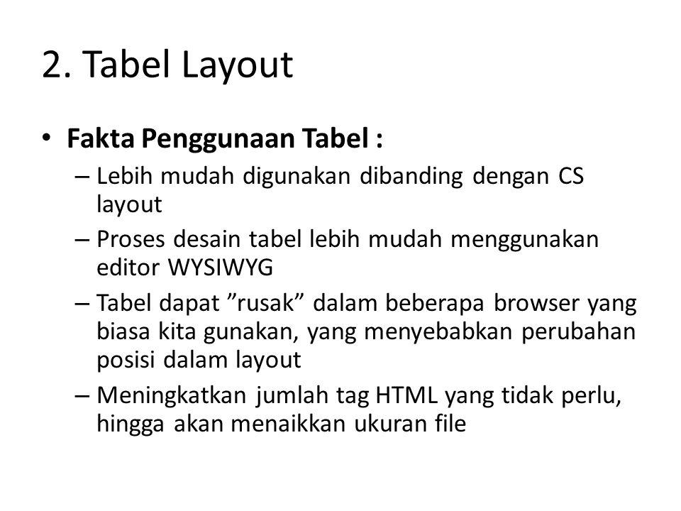 2. Tabel Layout Fakta Penggunaan Tabel : – Lebih mudah digunakan dibanding dengan CS layout – Proses desain tabel lebih mudah menggunakan editor WYSIW