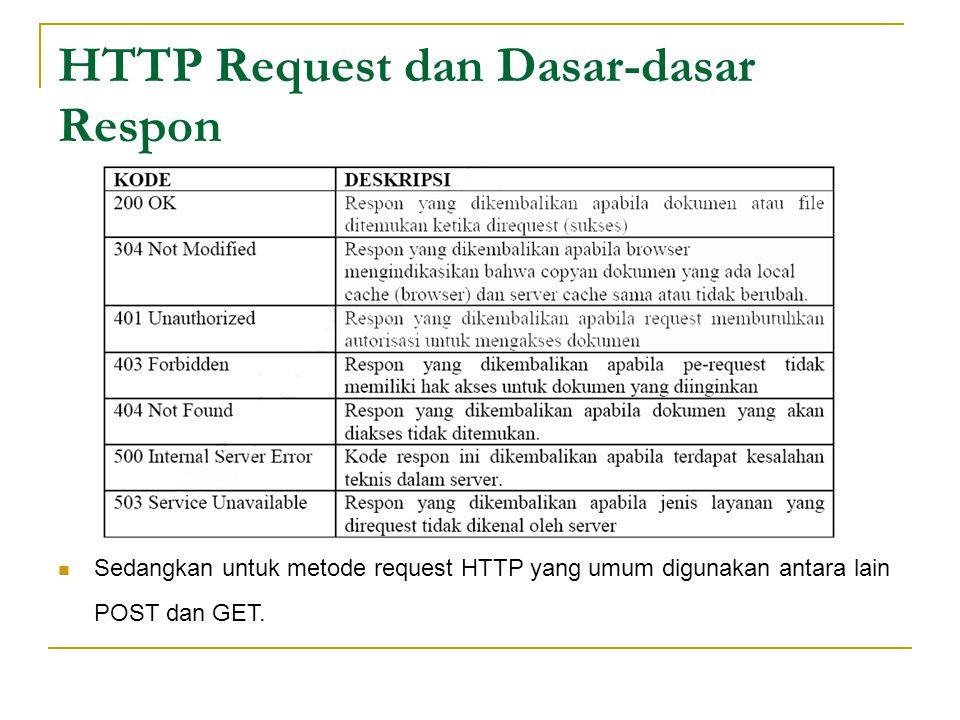 XMLHttpRequest XMLHttpRequest merupakan metode request HTTP yang beroperasi di belakang layar (tanpa harus merefresh halaman web).