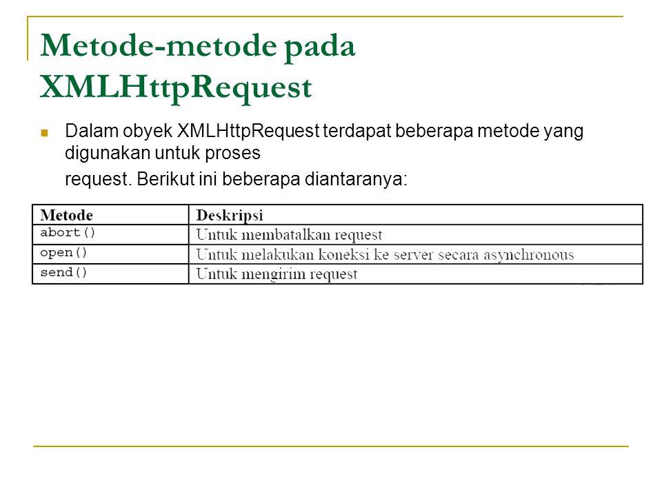 Metode-metode pada XMLHttpRequest Dalam obyek XMLHttpRequest terdapat beberapa metode yang digunakan untuk proses request. Berikut ini beberapa dianta