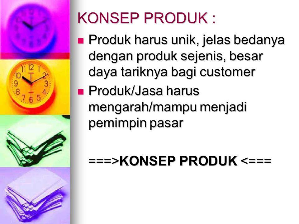 KONSEP PRODUK : Produk harus unik, jelas bedanya dengan produk sejenis, besar daya tariknya bagi customer Produk harus unik, jelas bedanya dengan prod