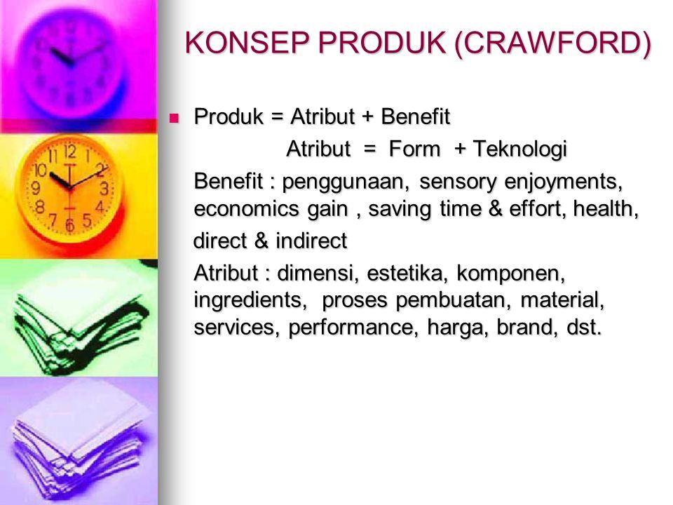 KONSEP PRODUK (CRAWFORD) Produk = Atribut + Benefit Produk = Atribut + Benefit Atribut = Form + Teknologi Atribut = Form + Teknologi Benefit : penggun