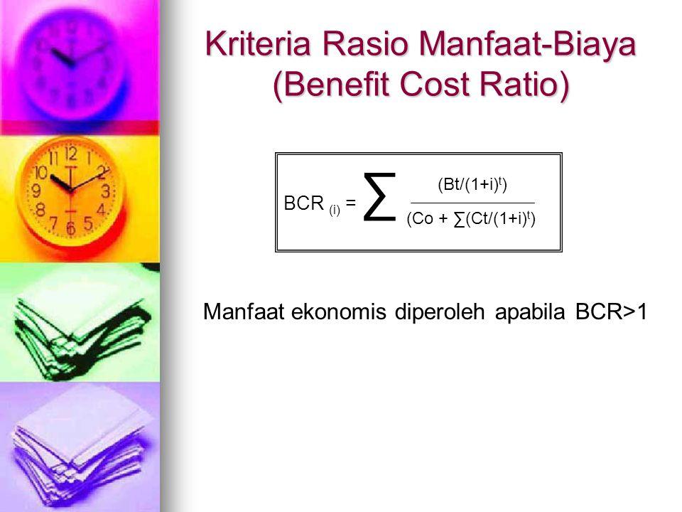 Kriteria Rasio Manfaat-Biaya (Benefit Cost Ratio) BCR (i) = ∑ (Bt/(1+i) t ) (Co + ∑(Ct/(1+i) t ) Manfaat ekonomis diperoleh apabila BCR>1