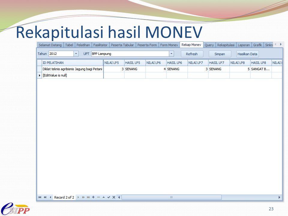 Rekapitulasi hasil MONEV 23