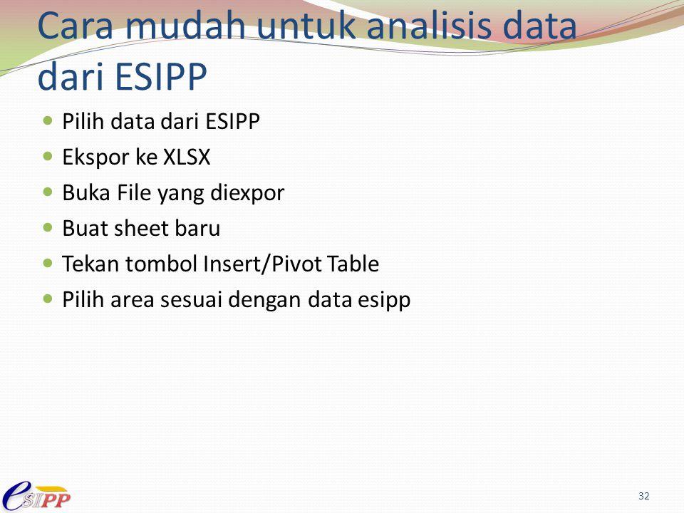 Cara mudah untuk analisis data dari ESIPP Pilih data dari ESIPP Ekspor ke XLSX Buka File yang diexpor Buat sheet baru Tekan tombol Insert/Pivot Table