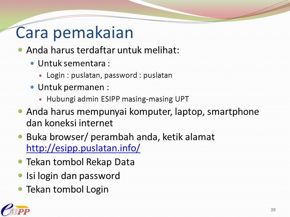 Cara pemakaian Anda harus terdaftar untuk melihat: Untuk sementara : Login : puslatan, password : puslatan Untuk permanen : Hubungi admin ESIPP masing