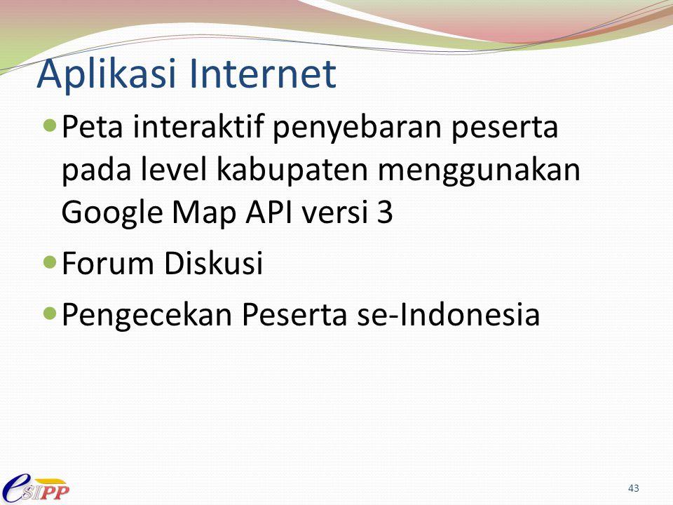 Aplikasi Internet Peta interaktif penyebaran peserta pada level kabupaten menggunakan Google Map API versi 3 Forum Diskusi Pengecekan Peserta se-Indon