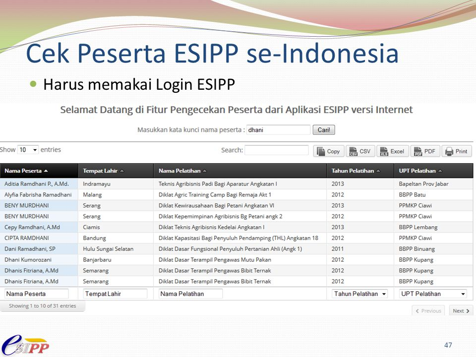 Cek Peserta ESIPP se-Indonesia Harus memakai Login ESIPP 47