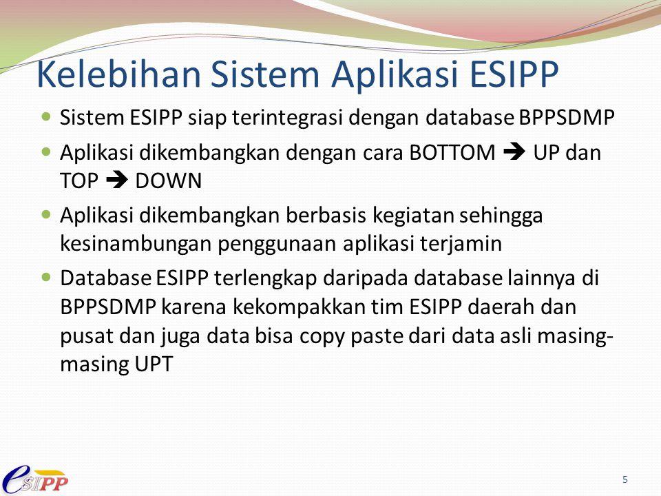 Kelebihan Sistem Aplikasi ESIPP Sistem ESIPP siap terintegrasi dengan database BPPSDMP Aplikasi dikembangkan dengan cara BOTTOM  UP dan TOP  DOWN Ap