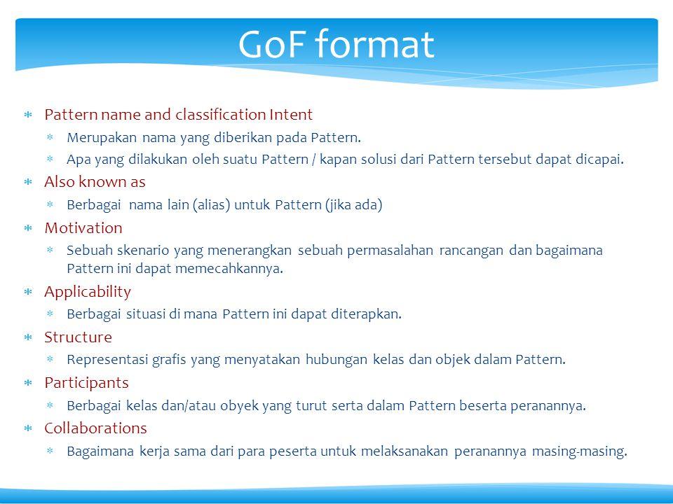  Pattern name and classification Intent  Merupakan nama yang diberikan pada Pattern.  Apa yang dilakukan oleh suatu Pattern / kapan solusi dari Pat