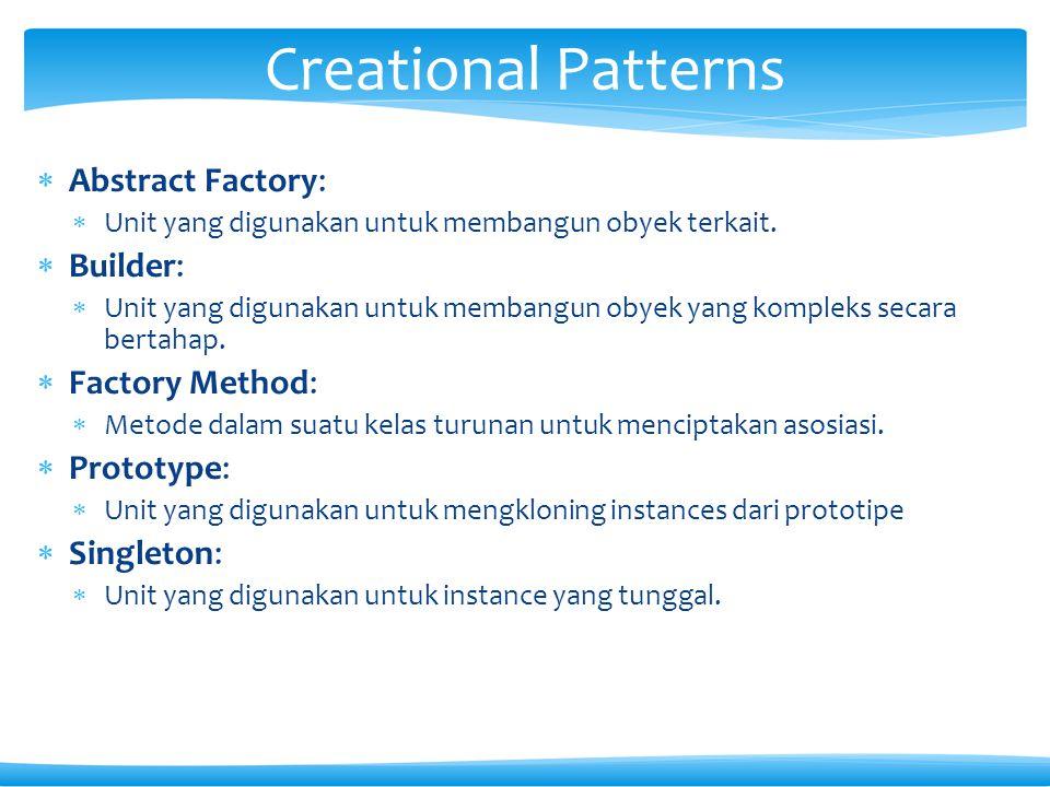  Abstract Factory:  Unit yang digunakan untuk membangun obyek terkait.  Builder:  Unit yang digunakan untuk membangun obyek yang kompleks secara b