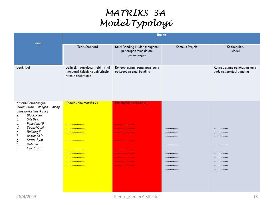 MATRIKS 3A Model Typologi Item Uraian Teori/StandardStudi Banding 1…dst mengenai penerapan tema dalam perancangan Konteks ProjekKesimpulan/ Model Desk