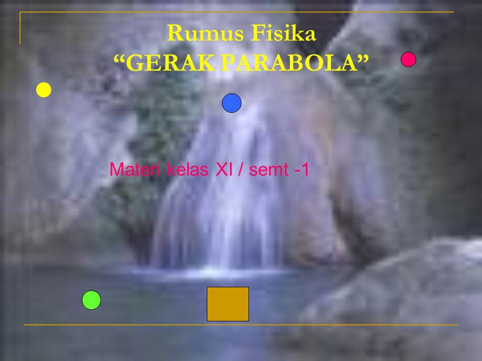 """Rumus Fisika """"GERAK PARABOLA"""" Materi kelas XI / semt -1"""