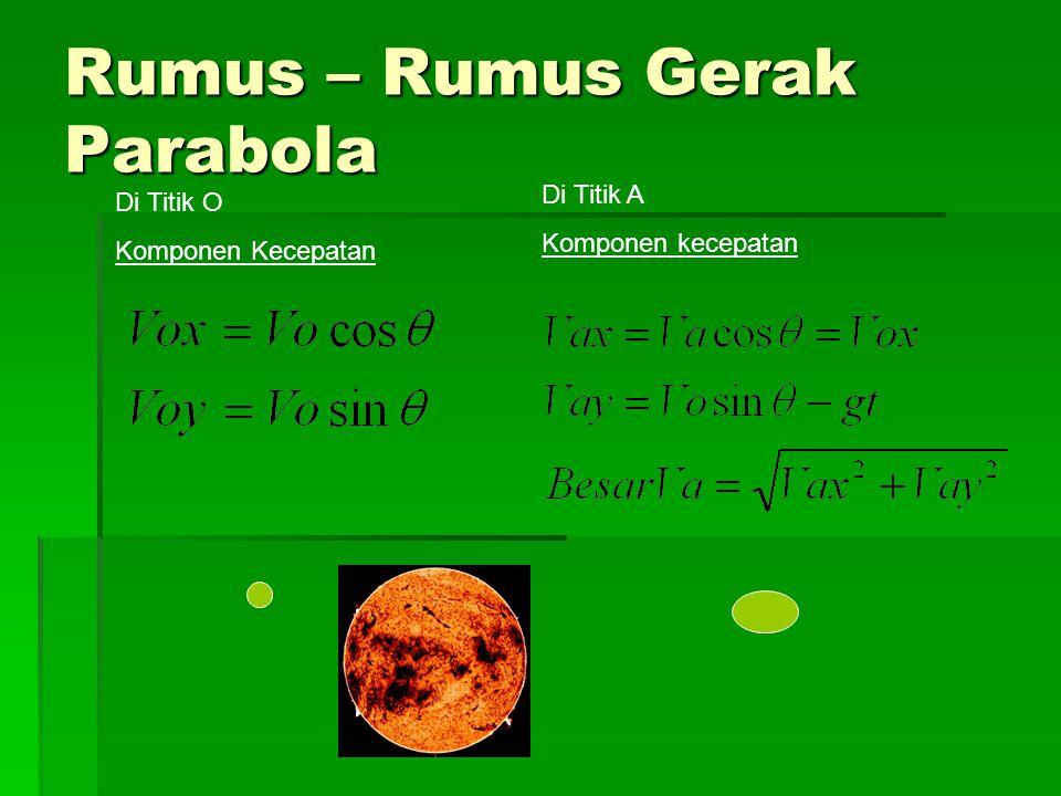 Rumus – Rumus Gerak Parabola Di Titik O Komponen Kecepatan Di Titik A Komponen kecepatan
