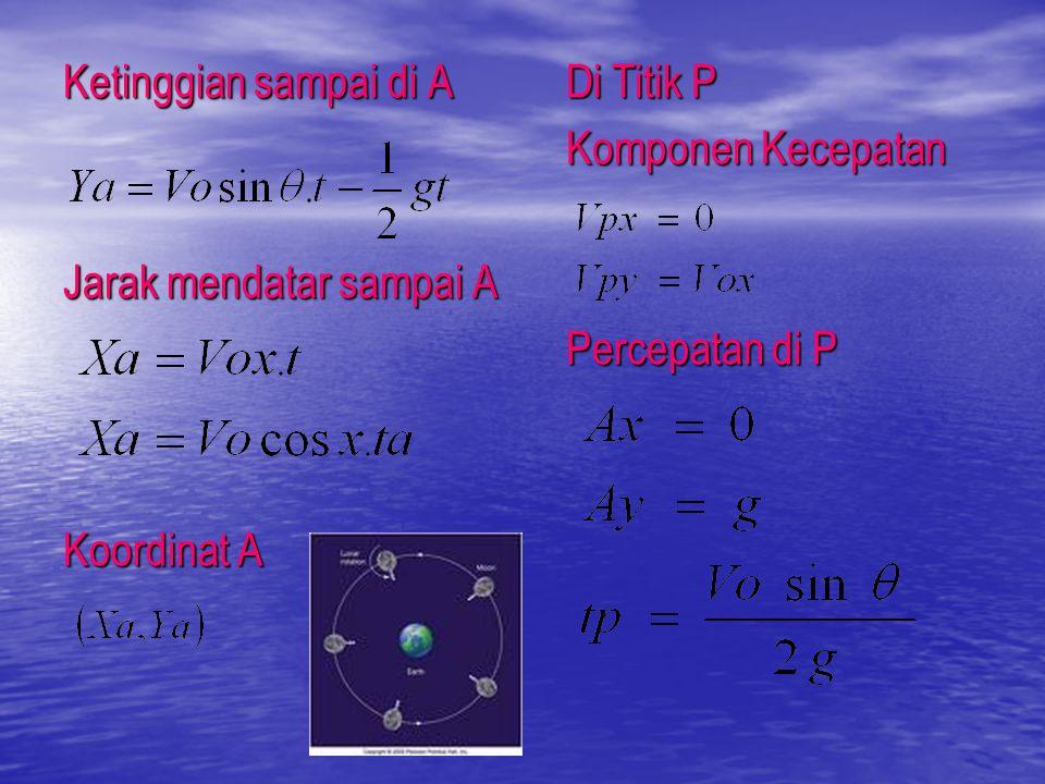 Ketinggian sampai di A Jarak mendatar sampai A Koordinat A Di Titik P Komponen Kecepatan Percepatan di P