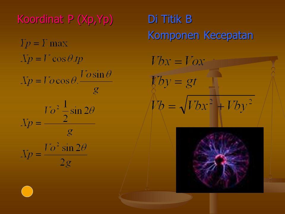 Koordinat P (Xp,Yp) Di Titik B Komponen Kecepatan