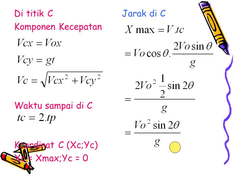 Di titik C Komponen Kecepatan Waktu sampai di C Koordinat C (Xc;Yc) Xc = Xmax;Yc = 0 Jarak di C