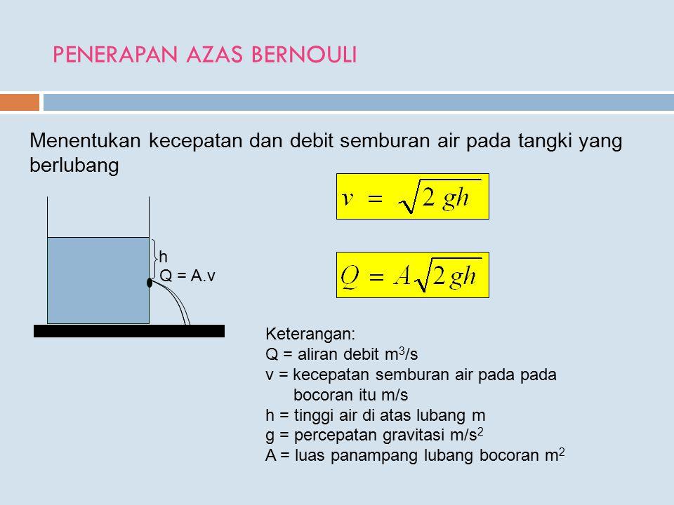 PENERAPAN AZAS BERNOULI Menentukan kecepatan dan debit semburan air pada tangki yang berlubang h Q = A.v Keterangan: Q = aliran debit m 3 /s v = kecepatan semburan air pada pada bocoran itu m/s h = tinggi air di atas lubang m g = percepatan gravitasi m/s 2 A = luas panampang lubang bocoran m 2