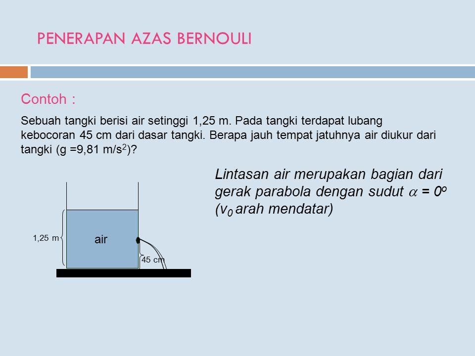 PENERAPAN AZAS BERNOULI Contoh : Sebuah tangki berisi air setinggi 1,25 m. Pada tangki terdapat lubang kebocoran 45 cm dari dasar tangki. Berapa jauh