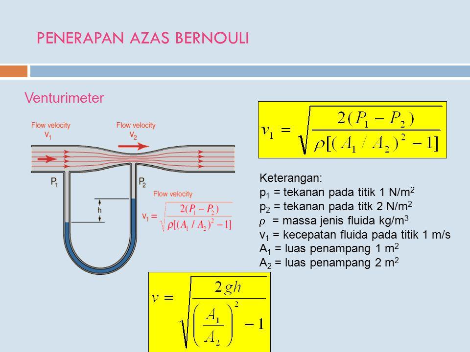PENERAPAN AZAS BERNOULI Venturimeter Keterangan: p 1 = tekanan pada titik 1 N/m 2 p 2 = tekanan pada titk 2 N/m 2  = massa jenis fluida kg/m 3 v 1 =