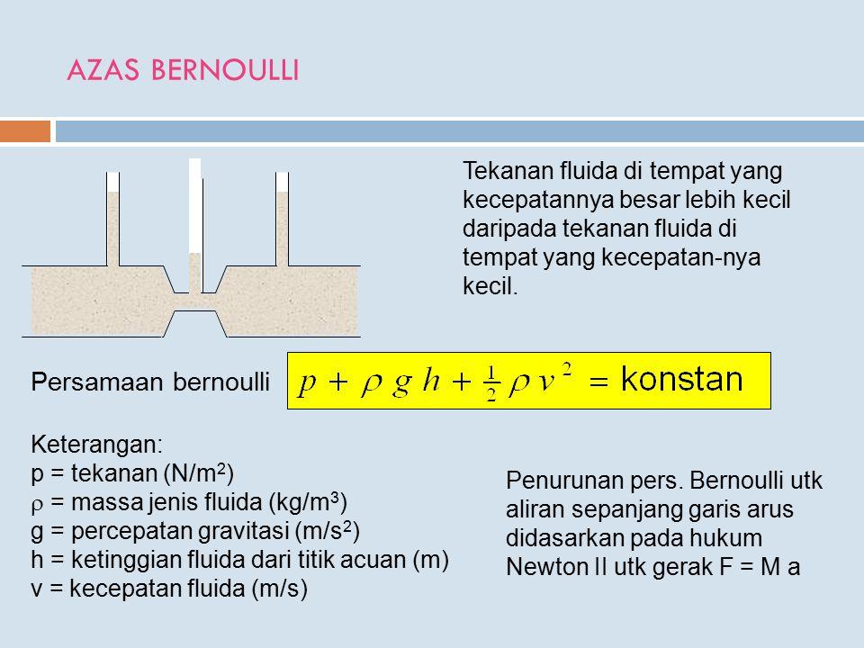 AZAS BERNOULLI Tekanan fluida di tempat yang kecepatannya besar lebih kecil daripada tekanan fluida di tempat yang kecepatan-nya kecil.