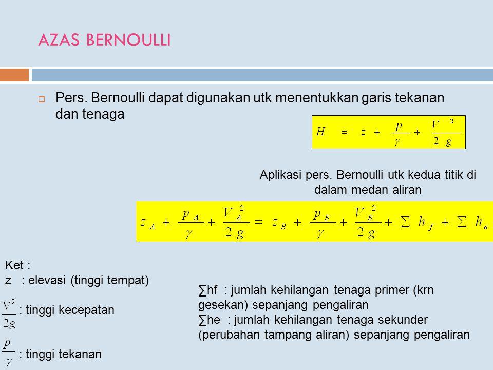  Pers. Bernoulli dapat digunakan utk menentukkan garis tekanan dan tenaga AZAS BERNOULLI Aplikasi pers. Bernoulli utk kedua titik di dalam medan alir
