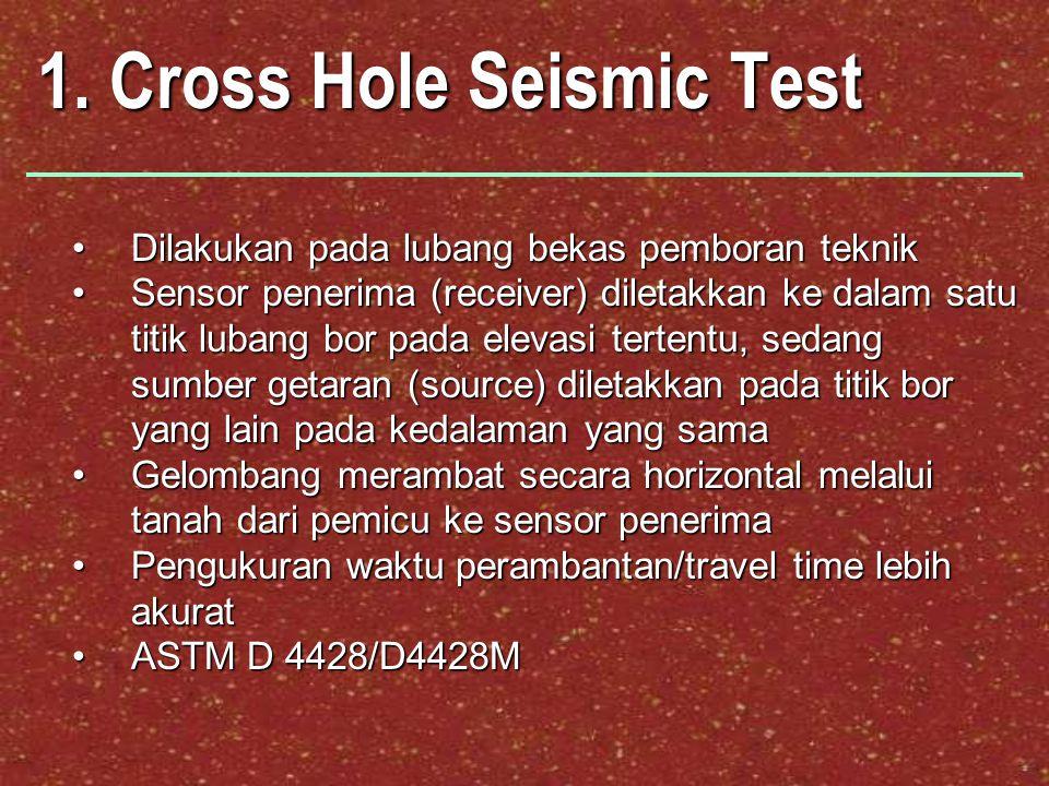 1. Cross Hole Seismic Test Dilakukan pada lubang bekas pemboran teknikDilakukan pada lubang bekas pemboran teknik Sensor penerima (receiver) diletakka