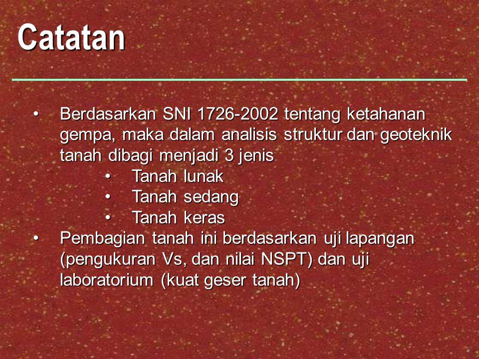 Catatan Berdasarkan SNI 1726-2002 tentang ketahanan gempa, maka dalam analisis struktur dan geoteknik tanah dibagi menjadi 3 jenisBerdasarkan SNI 1726
