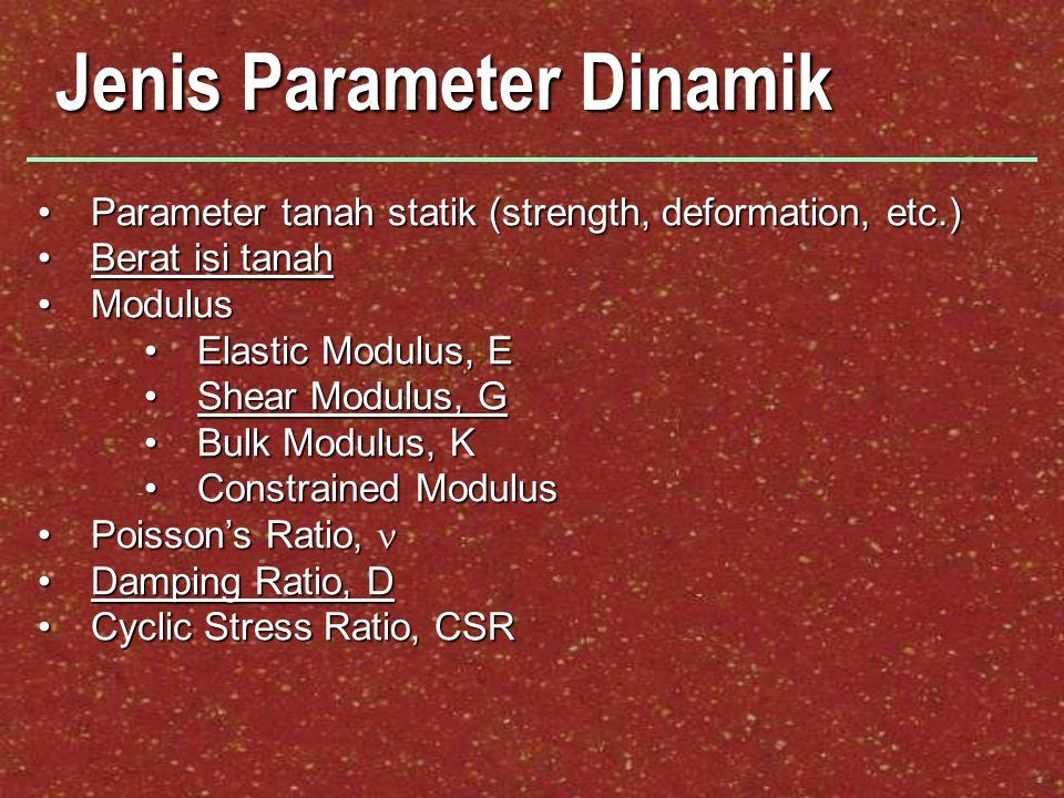 Jenis Parameter Dinamik Parameter tanah statik (strength, deformation, etc.)Parameter tanah statik (strength, deformation, etc.) Berat isi tanahBerat
