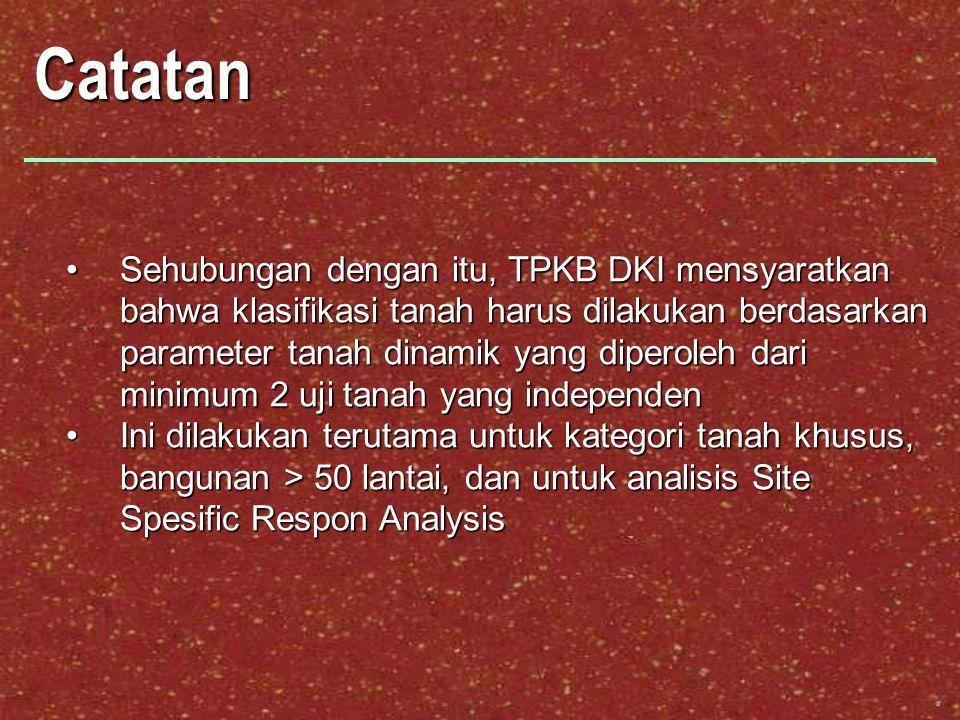 Catatan Sehubungan dengan itu, TPKB DKI mensyaratkan bahwa klasifikasi tanah harus dilakukan berdasarkan parameter tanah dinamik yang diperoleh dari m