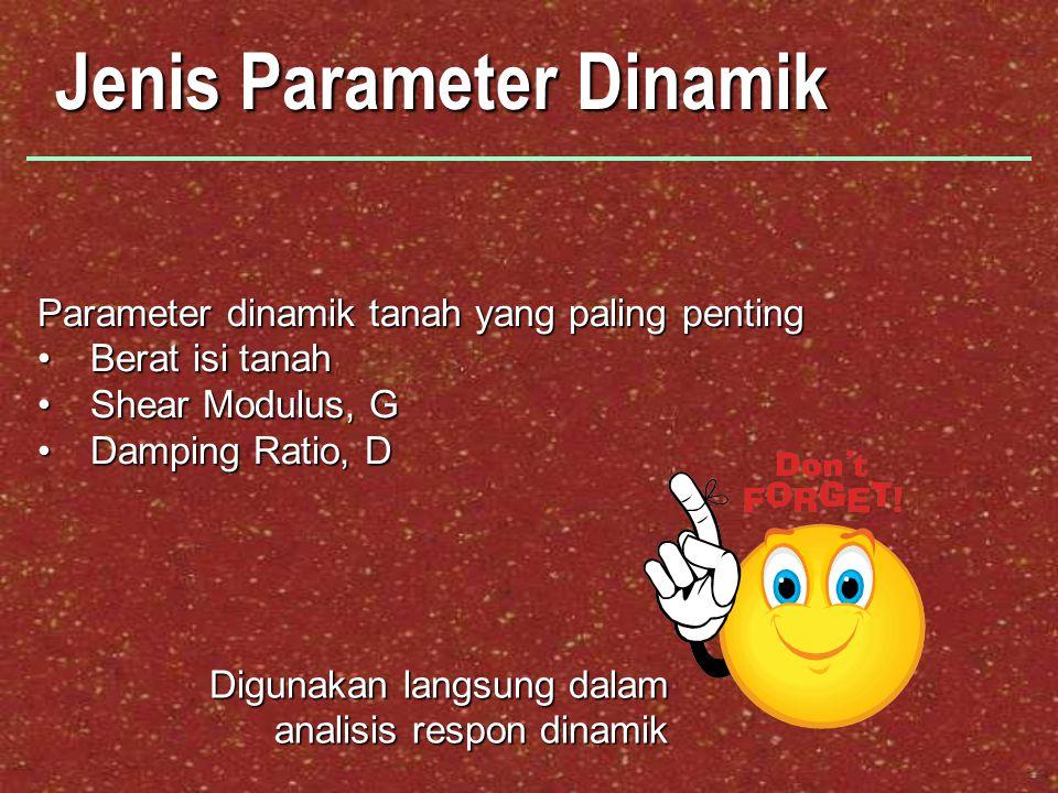 Jenis Parameter Dinamik Parameter dinamik tanah yang paling penting Berat isi tanahBerat isi tanah Shear Modulus, GShear Modulus, G Damping Ratio, DDamping Ratio, D Digunakan langsung dalam analisis respon dinamik