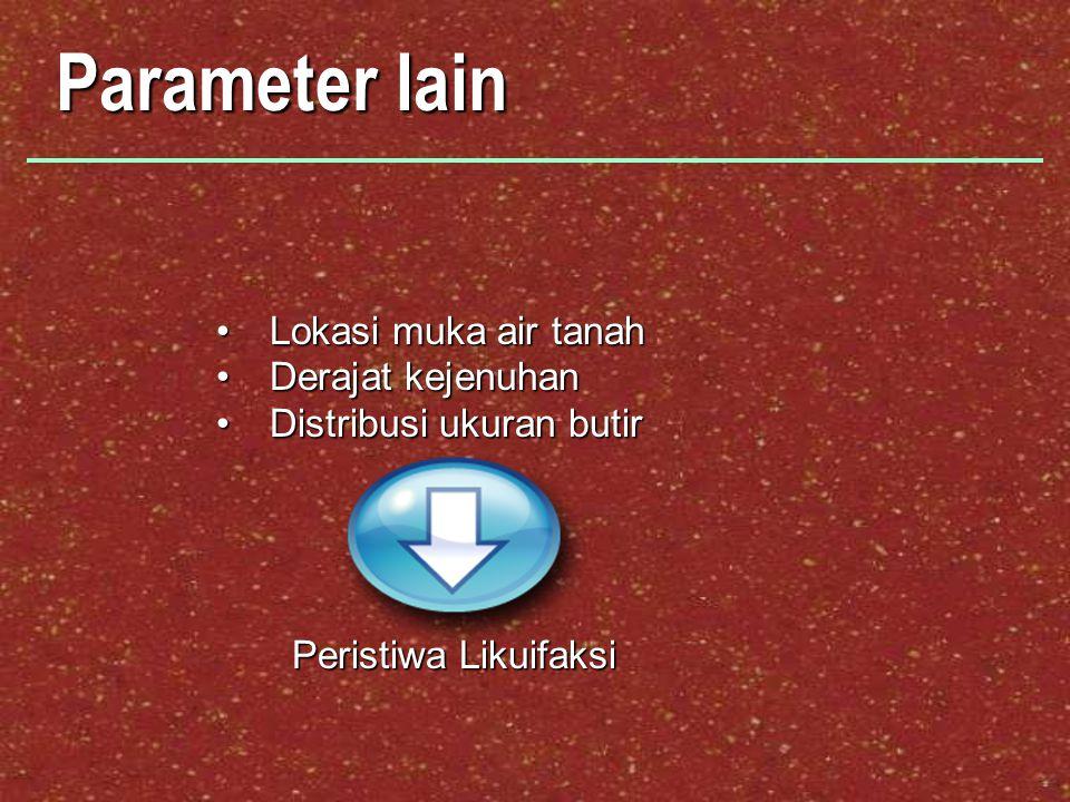 Parameter lain Lokasi muka air tanahLokasi muka air tanah Derajat kejenuhanDerajat kejenuhan Distribusi ukuran butirDistribusi ukuran butir Peristiwa Likuifaksi Peristiwa Likuifaksi