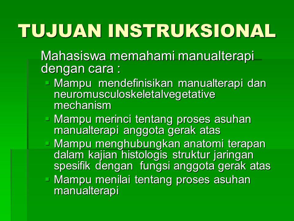 TUJUAN INSTRUKSIONAL Mahasiswa memahami manualterapi dengan cara : Mahasiswa memahami manualterapi dengan cara :  Mampu mendefinisikan manualterapi d