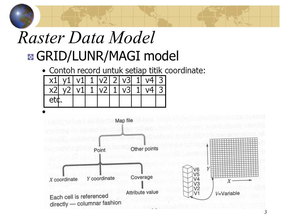 3 Raster Data Model GRID/LUNR/MAGI model Contoh record untuk setiap titik coordinate: x1 y1 v1 1 v2 2 v3 1 v4 3 x2 y2 v1 1 v2 1 v3 1 v4 3 etc.