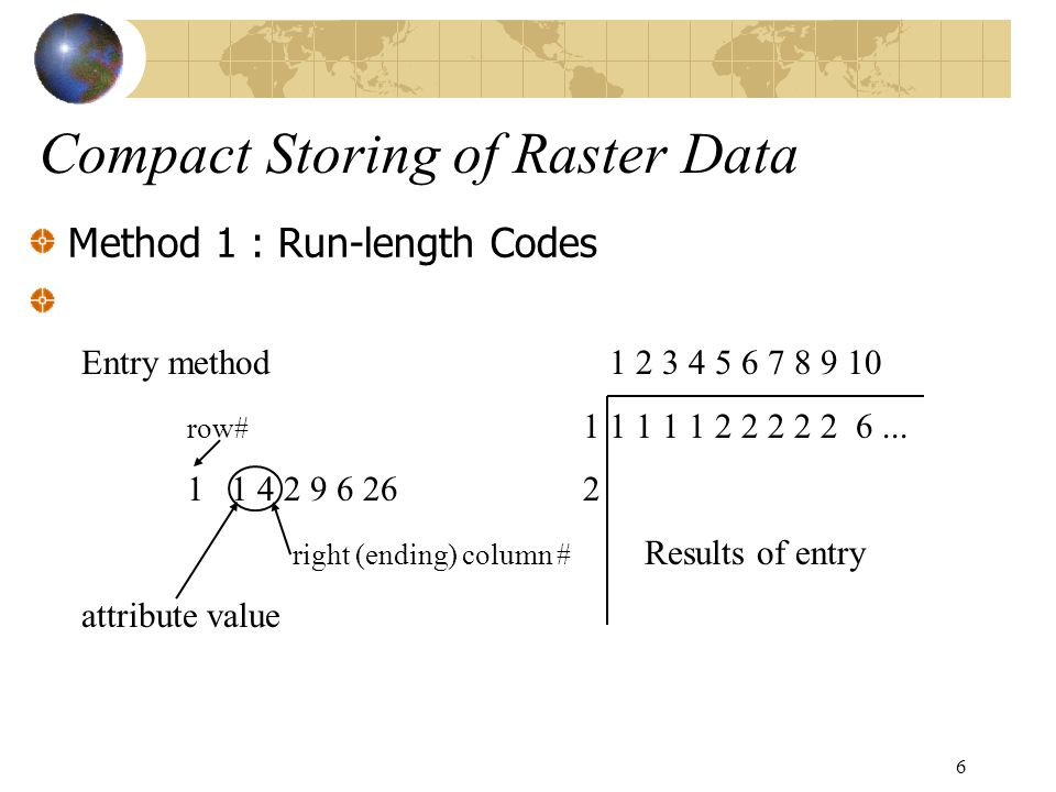 6 Compact Storing of Raster Data Method 1 : Run-length Codes Entry method1 2 3 4 5 6 7 8 9 10 row# 11 1 1 1 2 2 2 2 2 6...