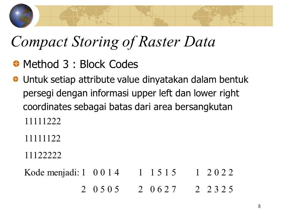 8 Method 3 : Block Codes Untuk setiap attribute value dinyatakan dalam bentuk persegi dengan informasi upper left dan lower right coordinates sebagai batas dari area bersangkutan Compact Storing of Raster Data 11111222 11111122 11122222 Kode menjadi:1 0 0 1 41 1 5 1 51 2 0 2 2 2 0 5 0 52 0 6 2 72 2 3 2 5