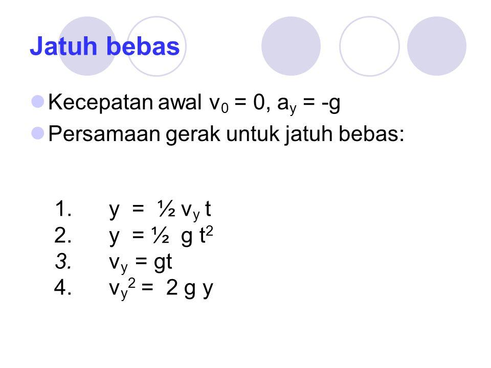 Jatuh bebas Kecepatan awal v 0 = 0, a y = -g Persamaan gerak untuk jatuh bebas: 1.
