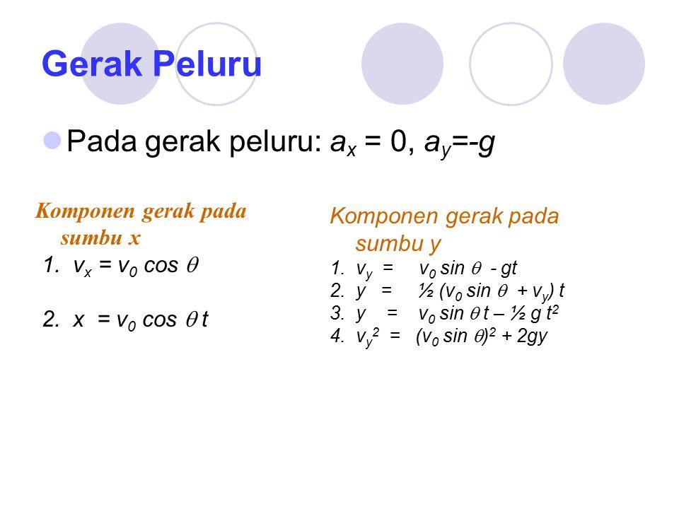 Pada gerak peluru: a x = 0, a y =-g Komponen gerak pada sumbu x 1. v x = v 0 cos  2. x = v 0 cos  t Komponen gerak pada sumbu y 1. v y = v 0 sin  -