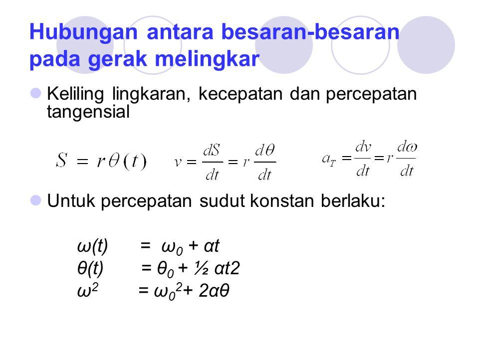 Hubungan antara besaran-besaran pada gerak melingkar Keliling lingkaran, kecepatan dan percepatan tangensial Untuk percepatan sudut konstan berlaku: ω(t) = ω 0 + αt θ(t) = θ 0 + ½ αt2 ω 2 = ω 0 2 + 2αθ