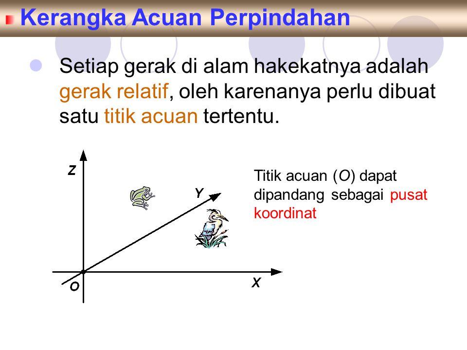 Setiap gerak di alam hakekatnya adalah gerak relatif, oleh karenanya perlu dibuat satu titik acuan tertentu. Kerangka Acuan Perpindahan Titik acuan (O