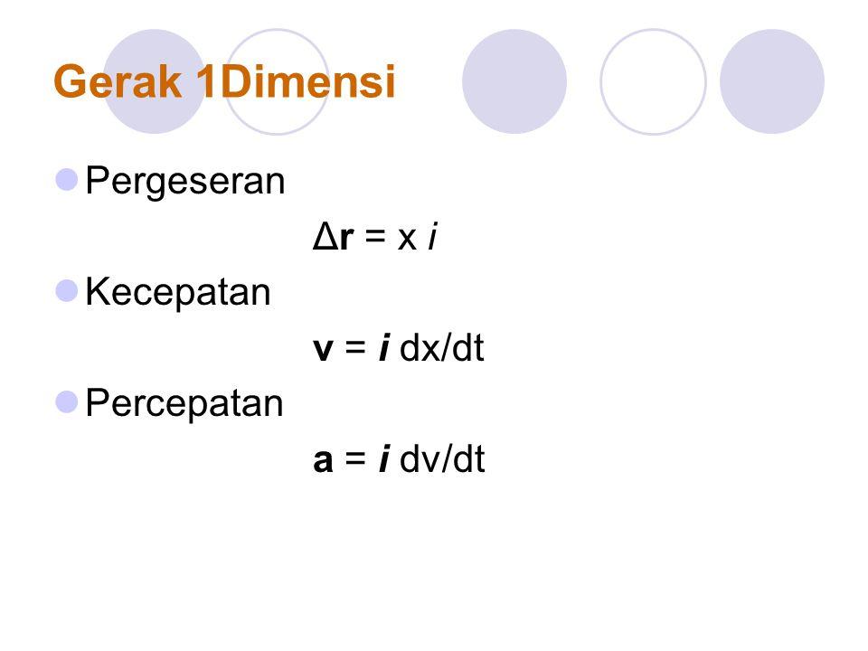 Gerak 1Dimensi Pergeseran Δr = x i Kecepatan v = i dx/dt Percepatan a = i dv/dt