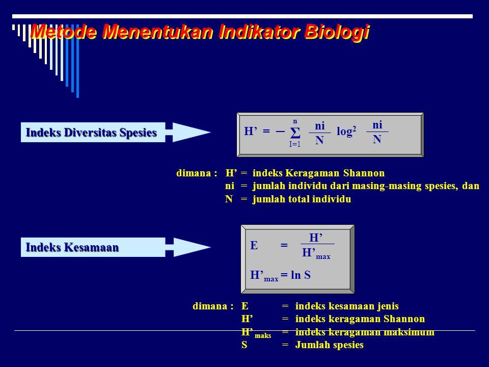 HUBUNGAN ANTARA KELOMPOK JASAD HIDUP DAN INDIKATOR PENCEMARAN KODEKELOMPOK JASAD INDIKATOR (TINGKAT PENCEMARAN) ALILIATA POLYSAPROBIC (TERCEMAR SGT BERAT) BENGLENOPHYTA ALPHA-POLYSAPROBIC (TERCEMAR BERAT) C CHLOROCOCALLES & DIATOMAE BETA-POLYSAPROBIC (TERCEMAR SEDANG) D PERIDINAE CHRYSOPHYCEAE CONYUGACEAE OLYGOSAPROBIC (TERCEMAR RINGAN)