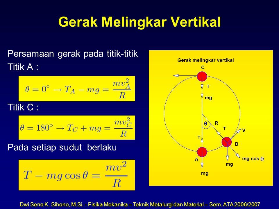 Dwi Seno K. Sihono, M.Si. - Fisika Mekanika – Teknik Metalurgi dan Material – Sem. ATA 2006/2007 Gerak Melingkar Vertikal Persamaan gerak pada titik-t