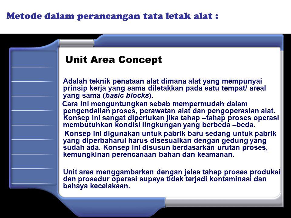 Metode dalam perancangan tata letak alat : Unit Area Concept Adalah teknik penataan alat dimana alat yang mempunyai prinsip kerja yang sama diletakkan