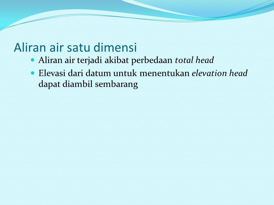 Aliran air satu dimensi Aliran air terjadi akibat perbedaan total head Elevasi dari datum untuk menentukan elevation head dapat diambil sembarang