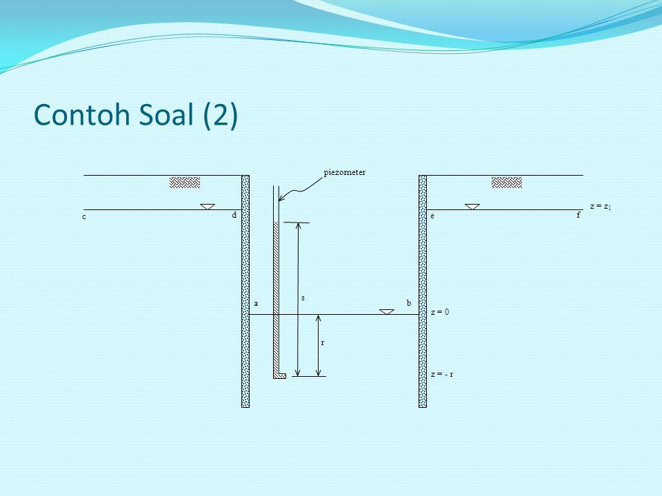 Contoh Soal (2) c ab d e f r s z = 0 z = - r z = z 1 piezometer