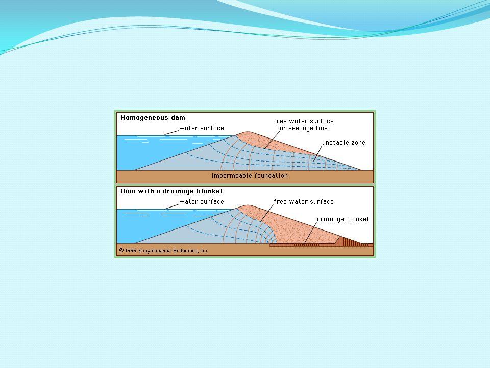 Aliran Air Melalui Porous Media Gambar memperlihatkan aliran air dari titik A menuju titik B.