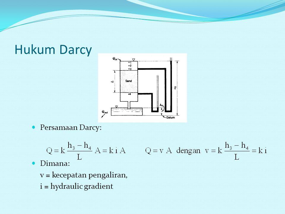 Persamaan Bernoulli h = h p + h e + h v = constant di mana: h= total tekanan, h p = = tekanan akibat teg.